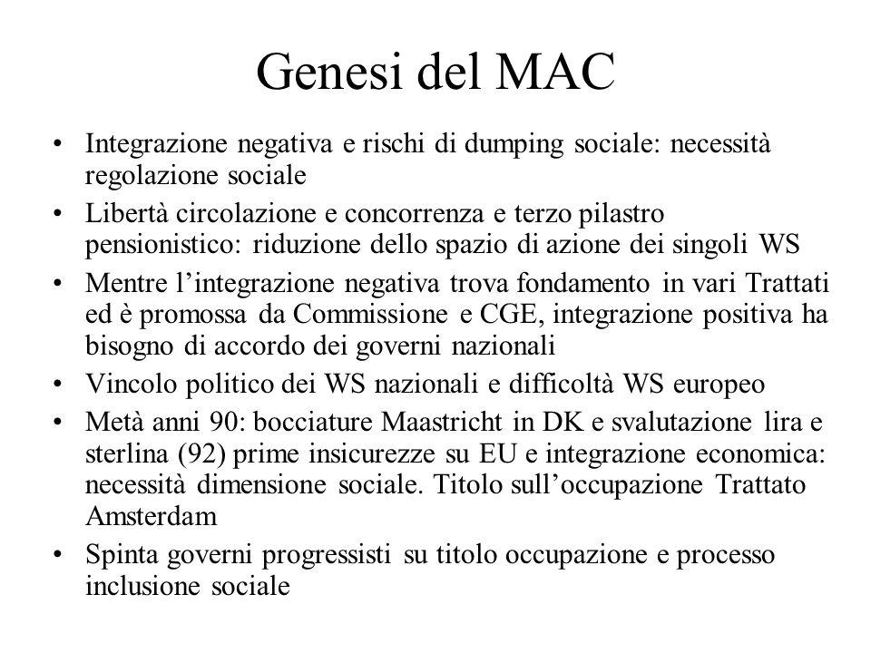 Genesi del MAC Integrazione negativa e rischi di dumping sociale: necessità regolazione sociale Libertà circolazione e concorrenza e terzo pilastro pe