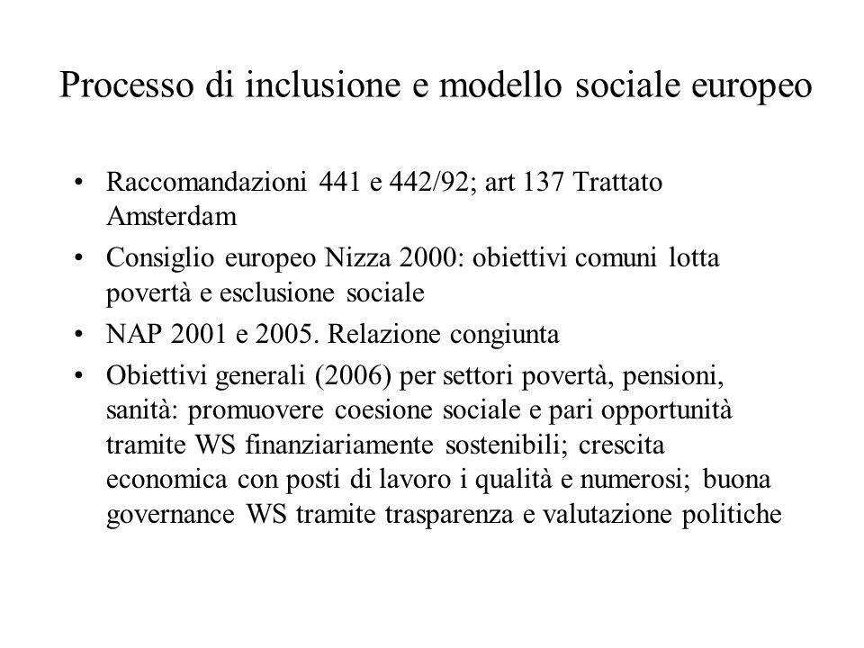 Processo di inclusione e modello sociale europeo Raccomandazioni 441 e 442/92; art 137 Trattato Amsterdam Consiglio europeo Nizza 2000: obiettivi comu