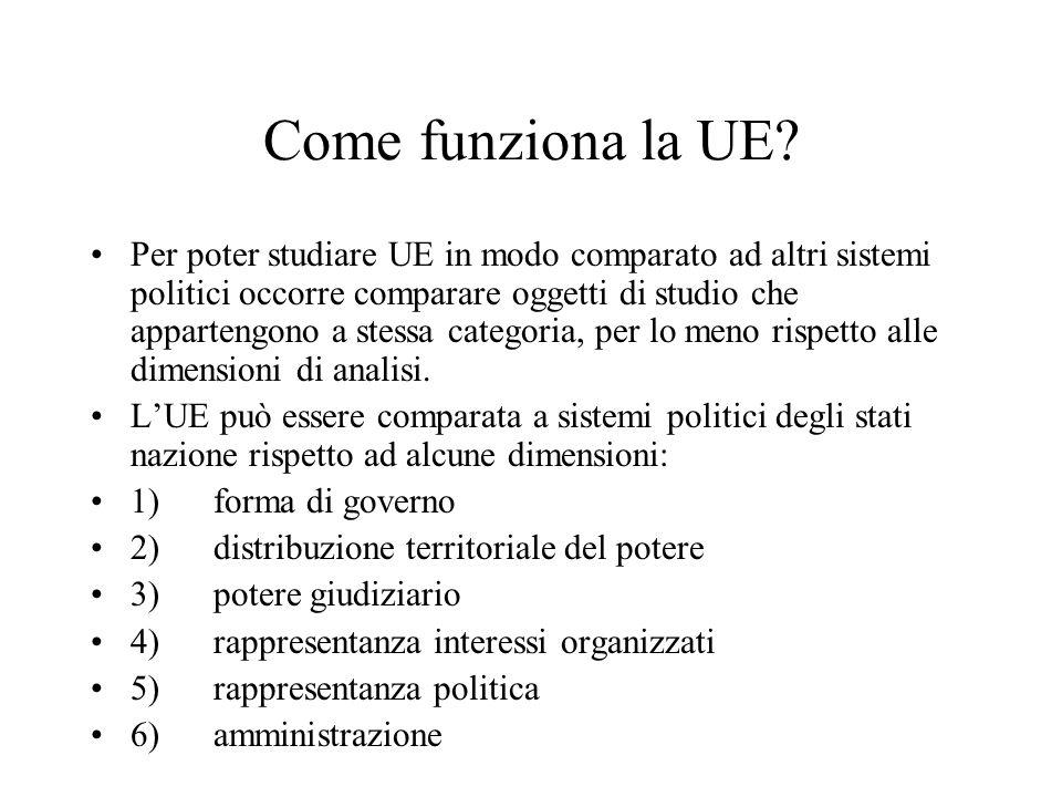 Come funziona la UE? Per poter studiare UE in modo comparato ad altri sistemi politici occorre comparare oggetti di studio che appartengono a stessa c