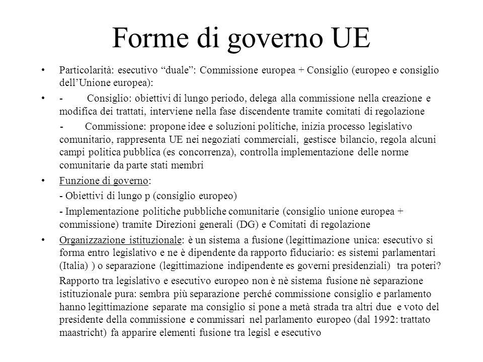 """Forme di governo UE Particolarità: esecutivo """"duale"""": Commissione europea + Consiglio (europeo e consiglio dell'Unione europea): - Consiglio: obiettiv"""