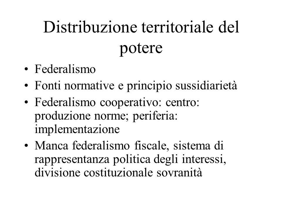 Distribuzione territoriale del potere Federalismo Fonti normative e principio sussidiarietà Federalismo cooperativo: centro: produzione norme; perifer