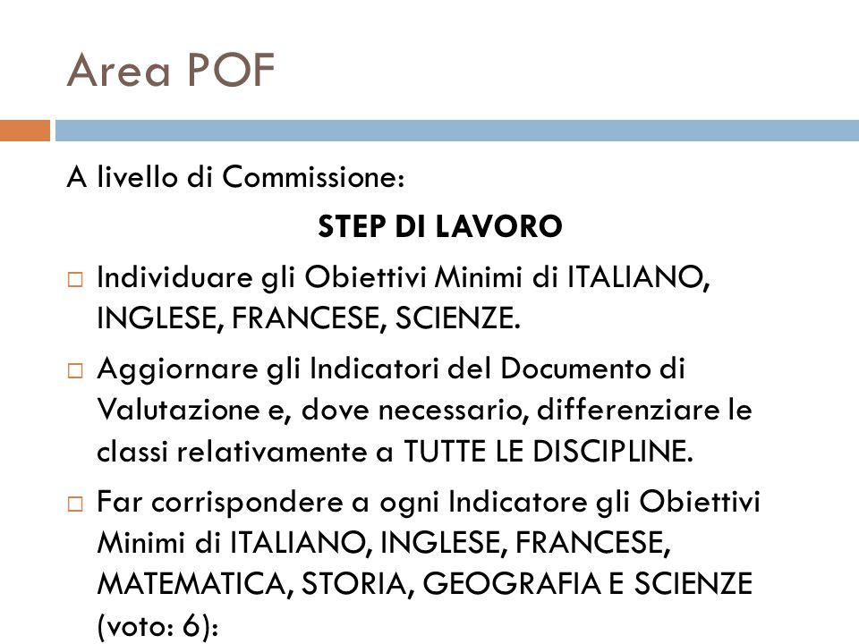 Area POF A livello di Commissione: STEP DI LAVORO  Individuare gli Obiettivi Minimi di ITALIANO, INGLESE, FRANCESE, SCIENZE.  Aggiornare gli Indicat