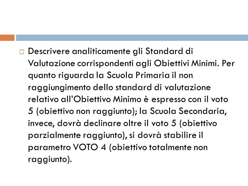  Descrivere analiticamente gli Standard di Valutazione corrispondenti agli Obiettivi Minimi. Per quanto riguarda la Scuola Primaria il non raggiungim