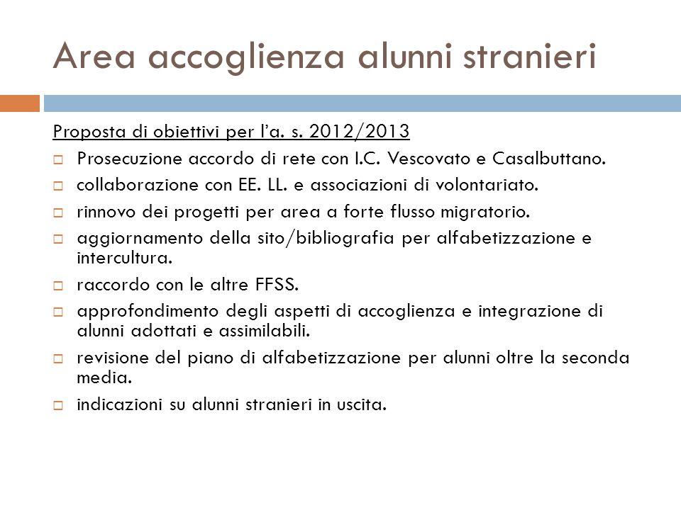 Area accoglienza alunni stranieri Proposta di obiettivi per l'a. s. 2012/2013  Prosecuzione accordo di rete con I.C. Vescovato e Casalbuttano.  coll