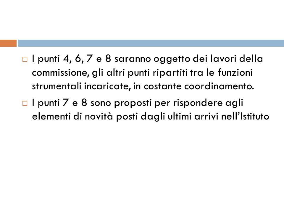  I punti 4, 6, 7 e 8 saranno oggetto dei lavori della commissione, gli altri punti ripartiti tra le funzioni strumentali incaricate, in costante coor