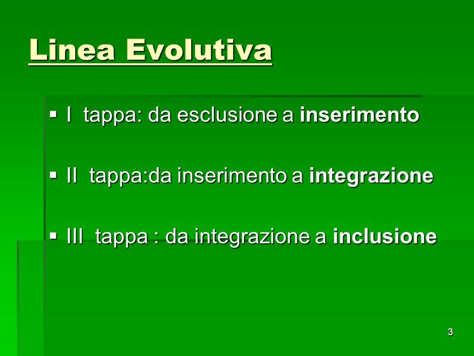 Linea Evolutiva  I tappa: da esclusione a inserimento  II tappa:da inserimento a integrazione  III tappa : da integrazione a inclusione 3