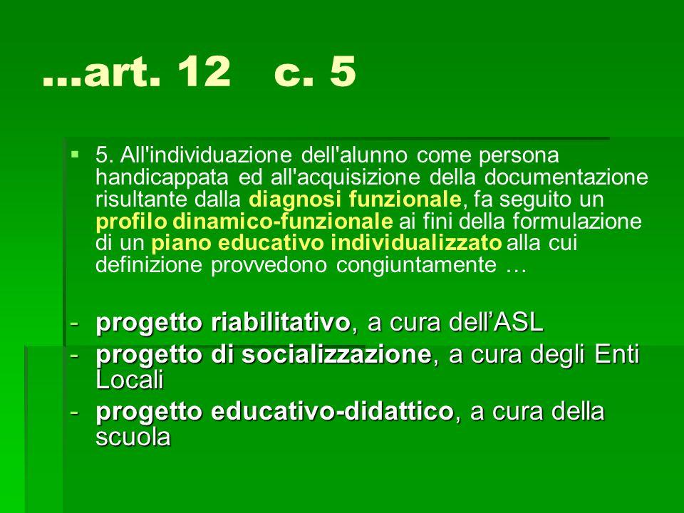 …art. 12 c. 5   5. All'individuazione dell'alunno come persona handicappata ed all'acquisizione della documentazione risultante dalla diagnosi funzi