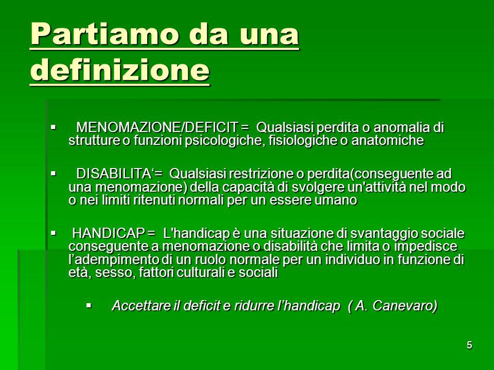 Partiamo da una definizione  MENOMAZIONE/DEFICIT = Qualsiasi perdita o anomalia di strutture o funzioni psicologiche, fisiologiche o anatomiche  DIS