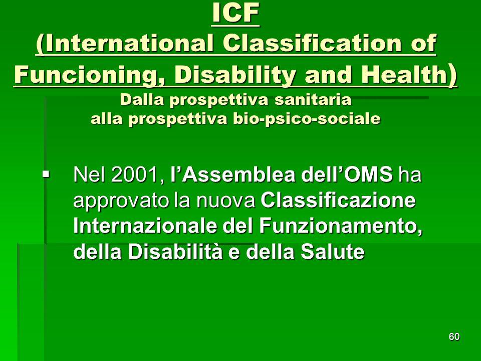 ICF (International Classification of Funcioning, Disability and Health ) Dalla prospettiva sanitaria alla prospettiva bio-psico-sociale  Nel 2001, l'