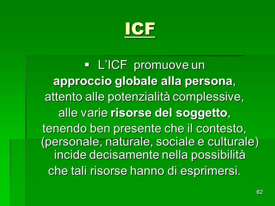 ICF  L'ICF promuove un approccio globale alla persona, attento alle potenzialità complessive, alle varie risorse del soggetto, tenendo ben presente c