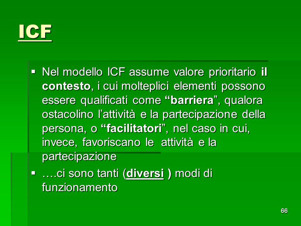 """ICF  Nel modello ICF assume valore prioritario il contesto, i cui molteplici elementi possono essere qualificati come """"barriera"""", qualora ostacolino"""