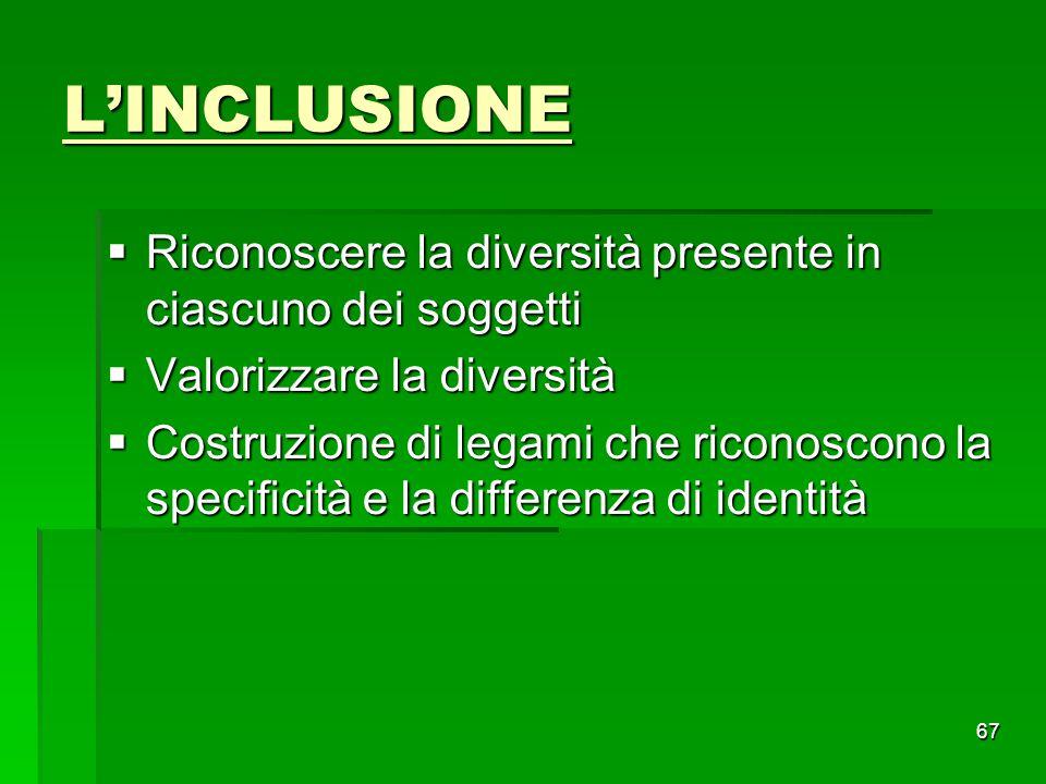 L'INCLUSIONE  Riconoscere la diversità presente in ciascuno dei soggetti  Valorizzare la diversità  Costruzione di legami che riconoscono la specif