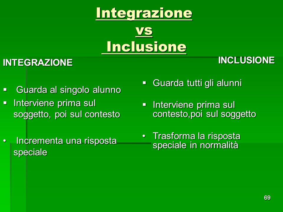 Integrazione vs Inclusione INTEGRAZIONE  Guarda al singolo alunno  Interviene prima sul soggetto, poi sul contesto Incrementa una risposta speciale