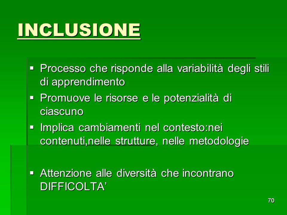 INCLUSIONE  Processo che risponde alla variabilità degli stili di apprendimento  Promuove le risorse e le potenzialità di ciascuno  Implica cambiam
