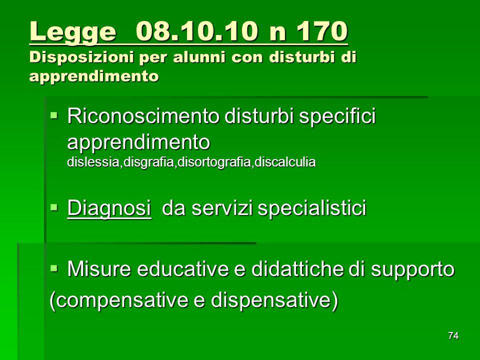 Legge 08.10.10 n 170 Disposizioni per alunni con disturbi di apprendimento  Riconoscimento disturbi specifici apprendimento dislessia,disgrafia,disor