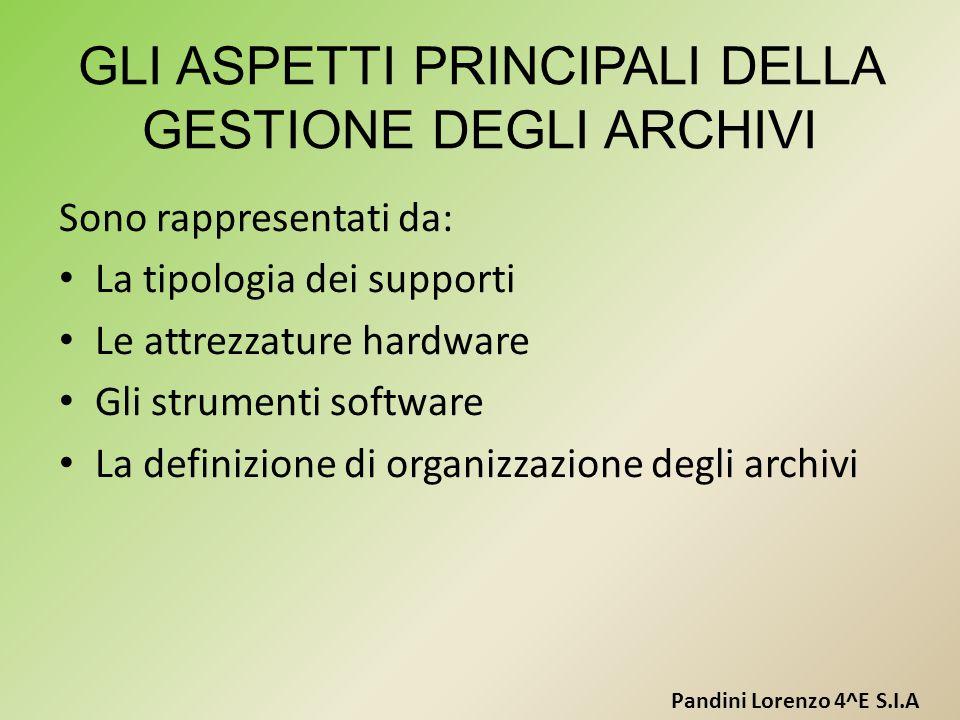 GLI ASPETTI PRINCIPALI DELLA GESTIONE DEGLI ARCHIVI Sono rappresentati da: La tipologia dei supporti Le attrezzature hardware Gli strumenti software La definizione di organizzazione degli archivi Pandini Lorenzo 4^E S.I.A
