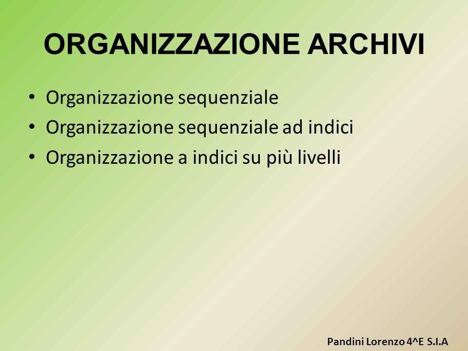 ORGANIZZAZIONE ARCHIVI Organizzazione sequenziale Organizzazione sequenziale ad indici Organizzazione a indici su più livelli Pandini Lorenzo 4^E S.I.A