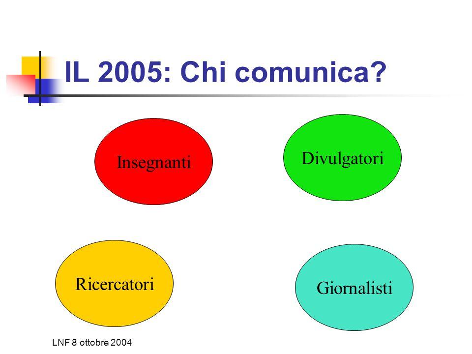 LNF 8 ottobre 2004 Un anno su strada Cervinia Genova 2003 Trieste Frascati (Incontri 2004) Viareggio Roma (Explora) Stoccolma Perugia
