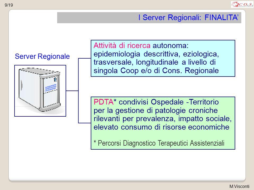 I Server Regionali: FINALITA' Attività di ricerca autonoma: epidemiologia descrittiva, eziologica, trasversale, longitudinale a livello di singola Coop e/o di Cons.
