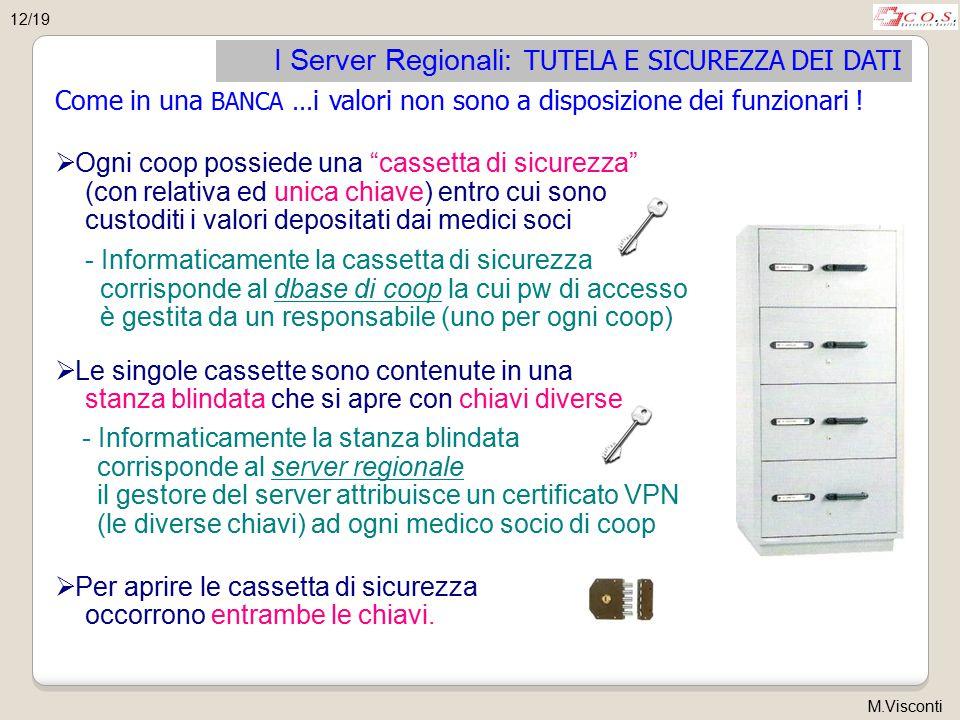 I Server Regionali: TUTELA E SICUREZZA DEI DATI  Per aprire le cassetta di sicurezza occorrono entrambe le chiavi.