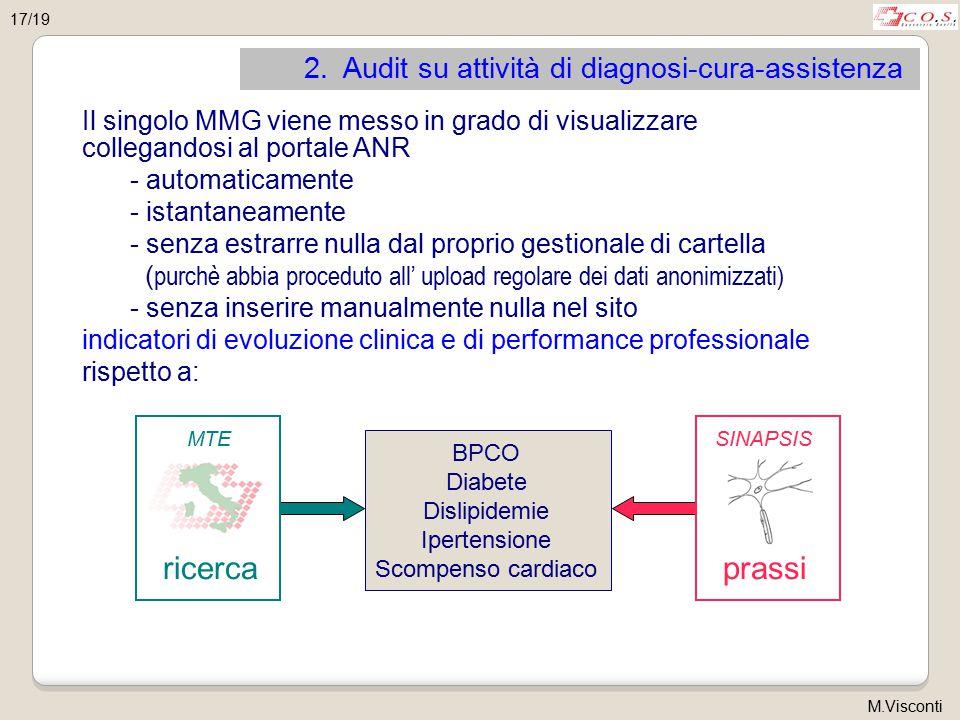 M.Visconti 17/19 2. Audit su attività di diagnosi-cura-assistenza BPCO Diabete Dislipidemie Ipertensione Scompenso cardiaco Il singolo MMG viene messo