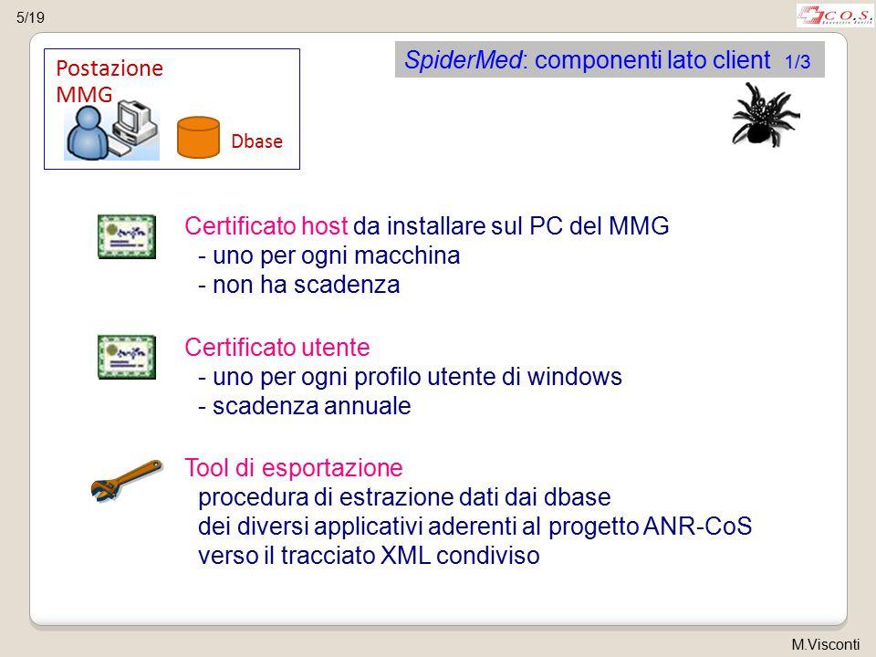 SpiderMed: componenti lato client 1/3 Certificato host da installare sul PC del MMG - uno per ogni macchina - non ha scadenza Certificato utente - uno per ogni profilo utente di windows - scadenza annuale Tool di esportazione procedura di estrazione dati dai dbase dei diversi applicativi aderenti al progetto ANR-CoS verso il tracciato XML condiviso Postazione MMG Dbase M.Visconti 5/19