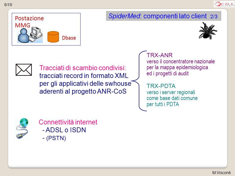 Connettività internet - ADSL o ISDN - (PSTN) SpiderMed: componenti lato client 2/3 Postazione MMG Dbase Tracciati di scambio condivisi: tracciati record in formato XML per gli applicativi delle swhouse aderenti al progetto ANR-CoS M.Visconti 6/19 TRX-PDTA verso i server regionali come base dati comune per tutti i PDTA TRX-ANR verso il concentratore nazionale per la mappa epidemiologica ed i progetti di audit
