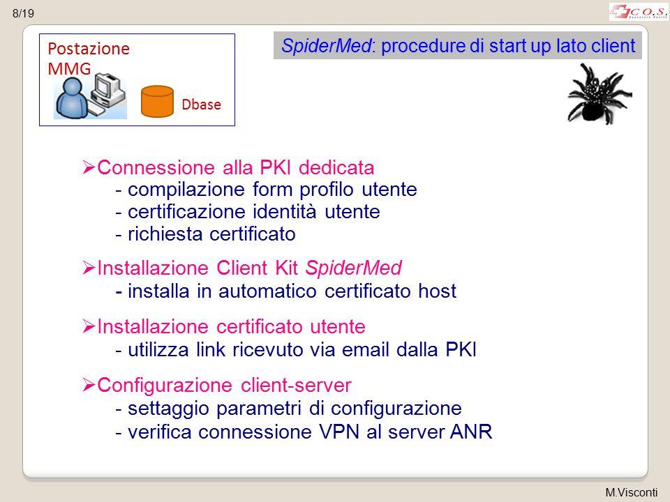  Connessione alla PKI dedicata - compilazione form profilo utente - certificazione identità utente - richiesta certificato  Installazione Client Kit SpiderMed - installa in automatico certificato host SpiderMed: procedure di start up lato client Postazione MMG Dbase  Installazione certificato utente - utilizza link ricevuto via email dalla PKI  Configurazione client-server - settaggio parametri di configurazione - verifica connessione VPN al server ANR M.Visconti 8/19