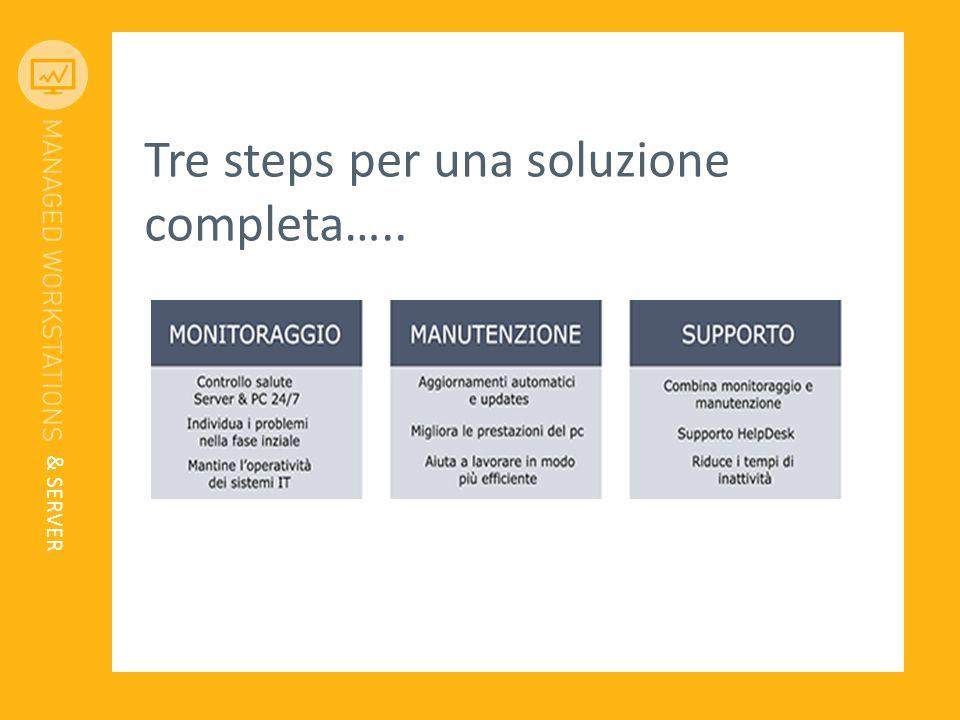 Tre steps per una soluzione completa….. & SERVER