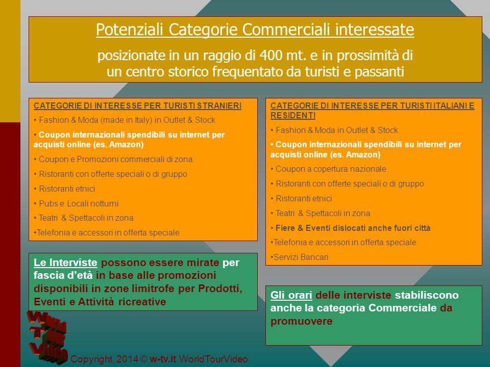 Potenziali Categorie Commerciali interessate posizionate in un raggio di 400 mt.