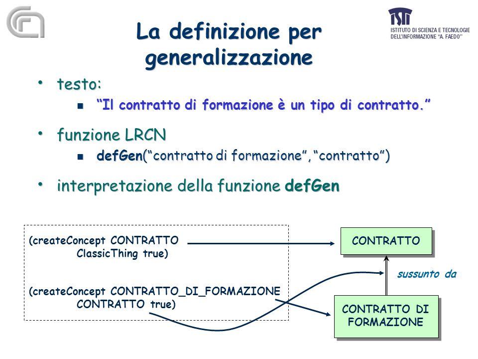 La definizione per generalizzazione testo: Il contratto di formazione è un tipo di contratto. funzione LRCN defGen( contratto di formazione , contratto ) interpretazione della funzione defGen testo: Il contratto di formazione è un tipo di contratto. funzione LRCN defGen( contratto di formazione , contratto ) interpretazione della funzione defGen CONTRATTO CONTRATTO DI FORMAZIONE CONTRATTO DI FORMAZIONE sussunto da (createConcept CONTRATTO ClassicThing true) (createConcept CONTRATTO_DI_FORMAZIONE CONTRATTO true)