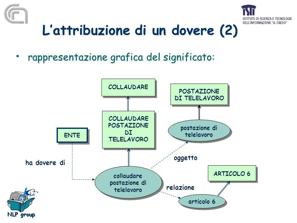 L'attribuzione di un dovere (2) ENTE COLLAUDARE POSTAZIONE DI TELELAVORO COLLAUDARE POSTAZIONE DI TELELAVORO POSTAZIONE DI TELELAVORO POSTAZIONE DI TELELAVORO postazione di telelavoro postazione di telelavoro collaudare postazione di telelavoro collaudare postazione di telelavoro articolo 6 ARTICOLO 6 ha dovere di oggetto relazione rappresentazione grafica del significato: