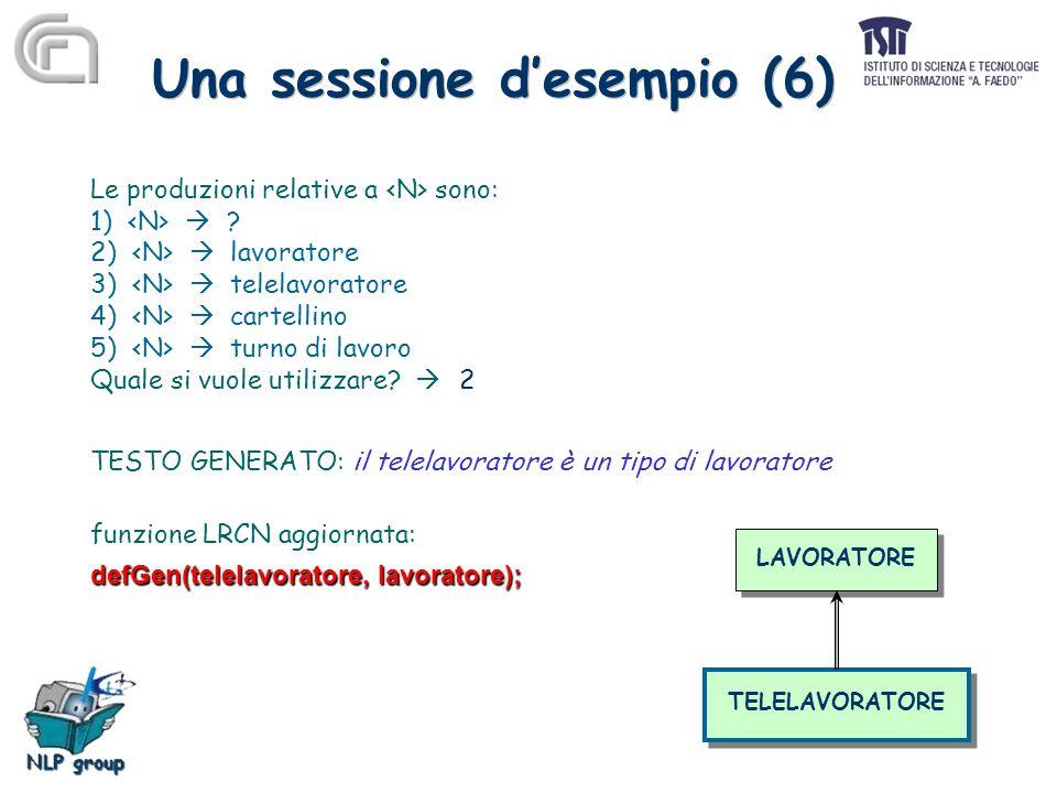Una sessione d'esempio (6) Le produzioni relative a sono: 1)  .