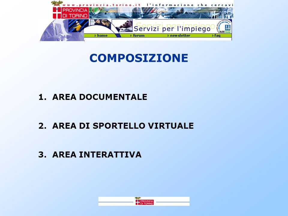 1. AREA DOCUMENTALE 2. AREA DI SPORTELLO VIRTUALE 3. AREA INTERATTIVA COMPOSIZIONE