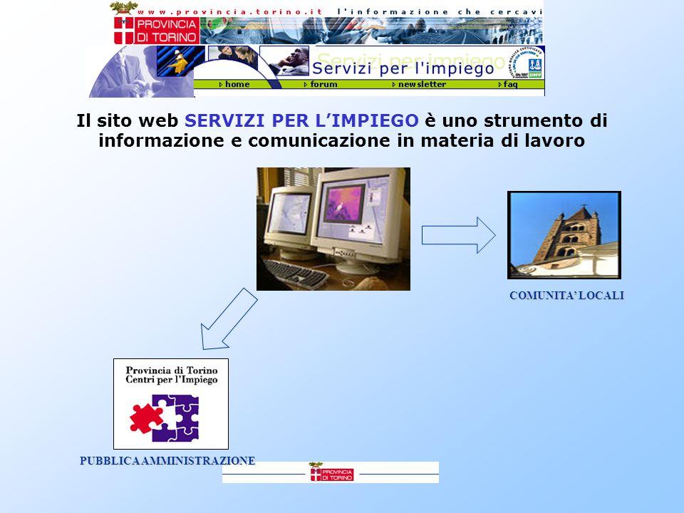 Il sito web SERVIZI PER L'IMPIEGO è uno strumento di informazione e comunicazione in materia di lavoro PUBBLICA AMMINISTRAZIONE COMUNITA' LOCALI