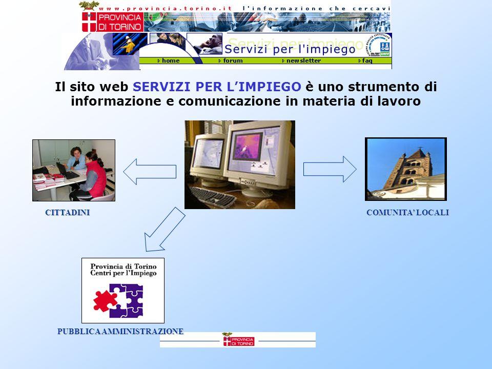 Il sito web SERVIZI PER L'IMPIEGO è uno strumento di informazione e comunicazione in materia di lavoro CITTADINI PUBBLICA AMMINISTRAZIONE COMUNITA' LOCALI