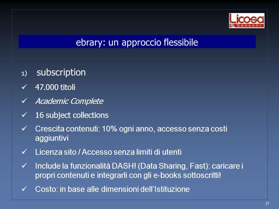 ebrary: un approccio flessibile 1) subscription 47.000 titoli Academic Complete 16 subject collections Crescita contenuti: 10% ogni anno, accesso senza costi aggiuntivi Licenza sito / Accesso senza limiti di utenti Include la funzionalità DASH.