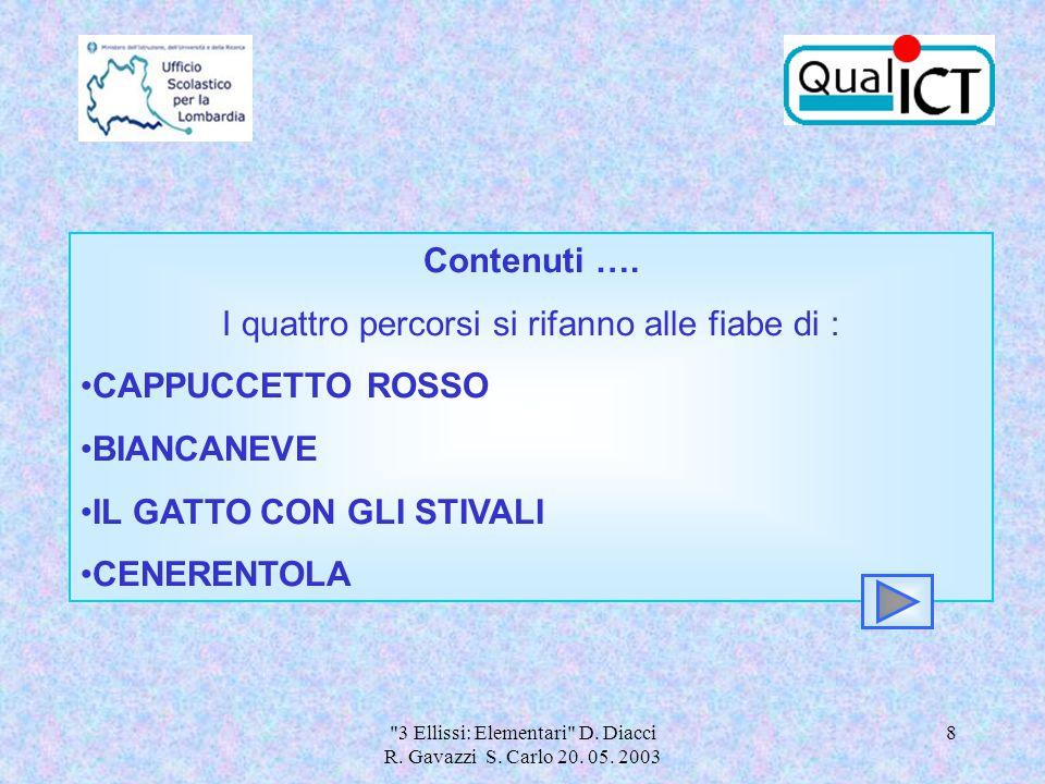 3 Ellissi: Elementari D.Diacci R. Gavazzi S. Carlo 20.