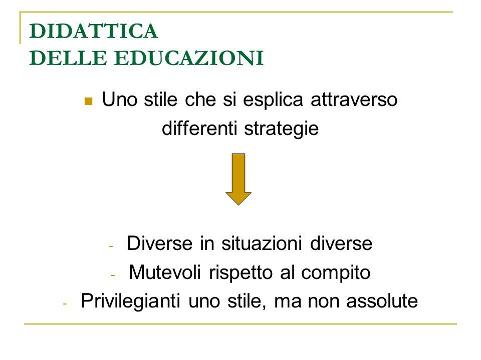 DIDATTICA DELLE EDUCAZIONI Uno stile che si esplica attraverso differenti strategie - Diverse in situazioni diverse - Mutevoli rispetto al compito - P