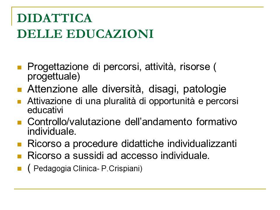 DIDATTICA DELLE EDUCAZIONI Progettazione di percorsi, attività, risorse ( progettuale) Attenzione alle diversità, disagi, patologie Attivazione di una
