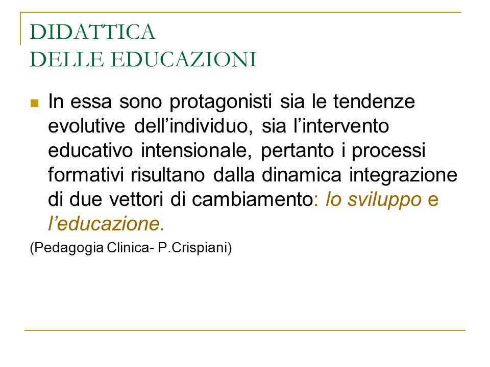 DIDATTICA DELLE EDUCAZIONI In essa sono protagonisti sia le tendenze evolutive dell'individuo, sia l'intervento educativo intensionale, pertanto i pro