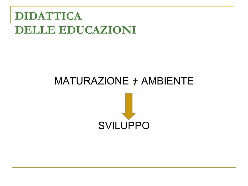 DIDATTICA DELLE EDUCAZIONI Intervento diretto + intervento indiretto EDUCAZIONE SVILUPPO + EDUCAZIONE = FORMAZIONE