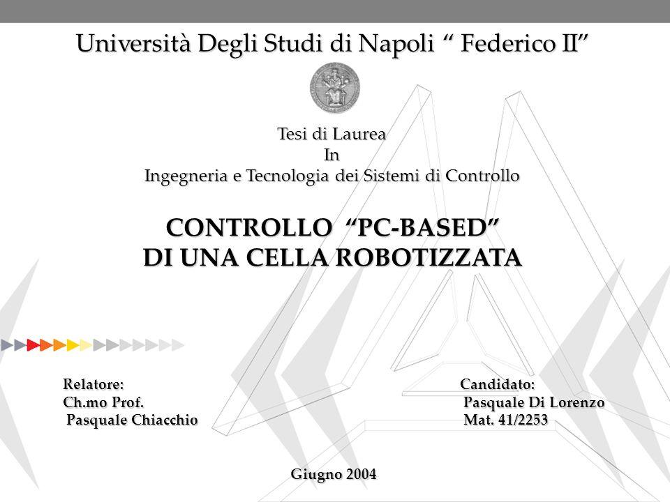 """Università Degli Studi di Napoli """" Federico II"""" Tesi di Laurea In Ingegneria e Tecnologia dei Sistemi di Controllo CONTROLLO """"PC-BASED"""" DI UNA CELLA R"""