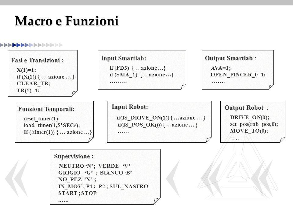 Macro e Funzioni Input Smartlab: if (FD3) { …azione …} if (SMA_1) { …azione …} ……… Output Smartlab : AVA=1; OPEN_PINCER_0=1; ……. Output Robot : DRIVE_