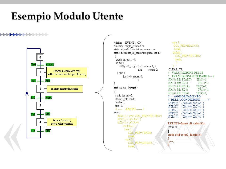 Esempio Modulo Utente #define EVENT1_ON #include static int c=0; // contatore numero viti static int fronte_di_salita(unsigned int in) { static int just1=0; if(in) { if(!(just1)) { just1=1; return 1; } else return 0; } else { just1=0; return 0; } int scan_loop() { static int init=0; if(init) goto start; X(0)=1; init=1; // ----- AZIONI ------ // start: if(X(1)) { c=0; COL_PEZ=NEUTRO;} if(X(2)) { AVA=1; } if(X(4)) { AVA=0; switch(c) { case 1: COL_PEZ=VERDE; break; case 2: COL_PEZ=GRIGIO; break; case 3: COL_PEZ=BIANCO; break; default : COL_PEZ=NEUTRO; break; } CLEAR_TR // - VALUTAZIONE DELLE // TRANSIZIONI SUPERABILI--- // if(X(0) && START) TR(0)=1; if(X(1) && FD1) TR(1)=1; if(X(2) && KMA) TR(2)=1; if(X(3) && FD4) TR(3)=1; if(X(4) && !FD4) TR(4)=1; //---- AGGIORNAMENTO // DELLA CONDIZIONE -------// if(TR(0)) { X(0)=0; X(1)=1; } if(TR(1)) { X(1)=0; X(2)=1; } if(TR(2)) { X(2)=0; X(3)=1; } if(TR(3)) { X(3)=0; X(4)=1; } if(TR(4)) { X(4)=0; X(1)=1; } EVENT1=fronte_di_salita(S1); return 0; } static void event1_fun(int e) { c++; }