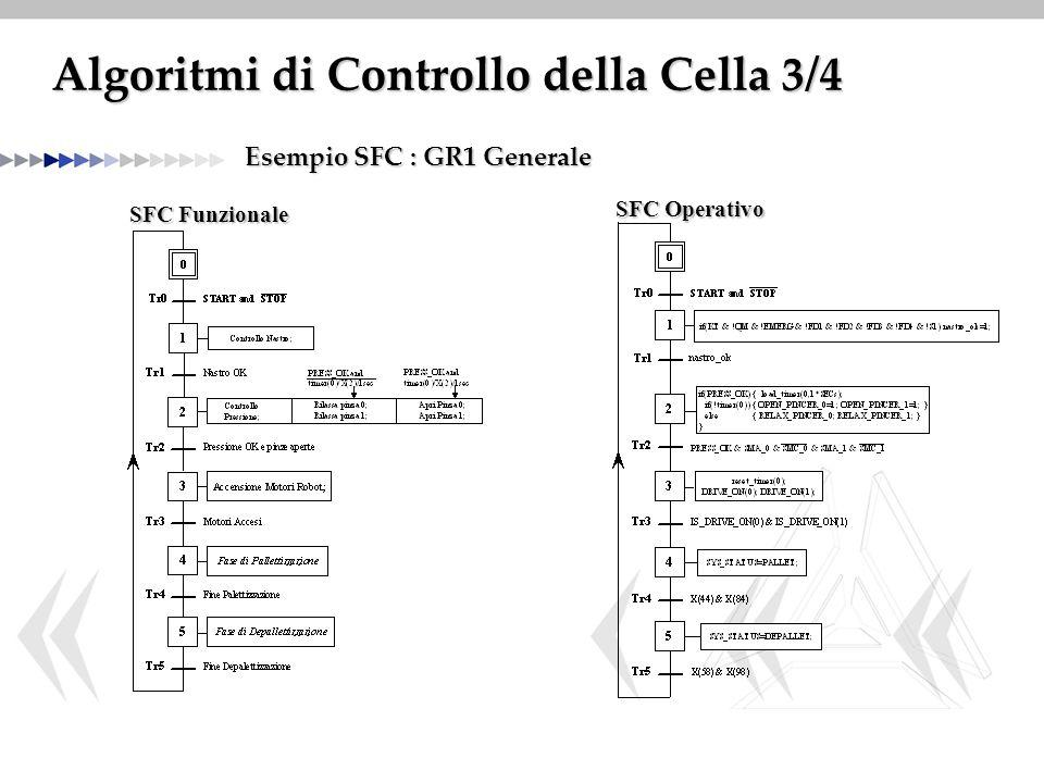 Algoritmi di Controllo della Cella 3/4 Esempio SFC : GR1 Generale SFC Funzionale SFC Operativo