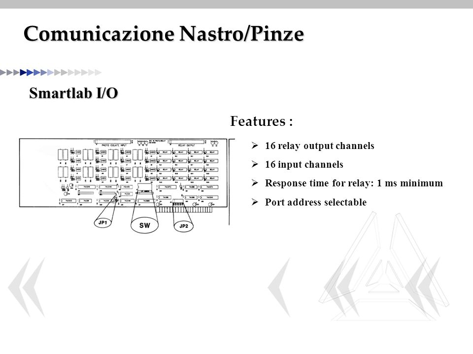 Comunicazione Nastro/Pinze Smartlab I/O   16 relay output channels   16 input channels   Response time for relay: 1 ms minimum   Port address