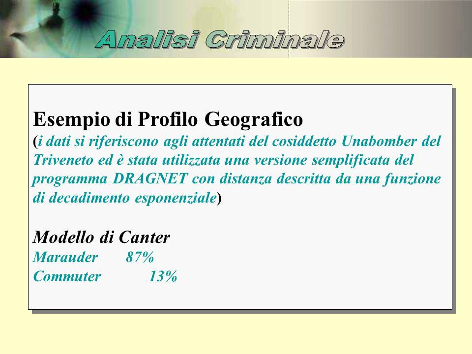 Esempio di Profilo Geografico (i dati si riferiscono agli attentati del cosiddetto Unabomber del Triveneto ed è stata utilizzata una versione semplifi