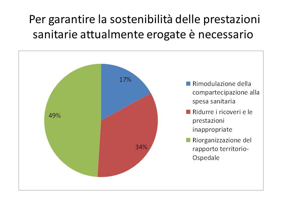 Per garantire la sostenibilità delle prestazioni sanitarie attualmente erogate è necessario