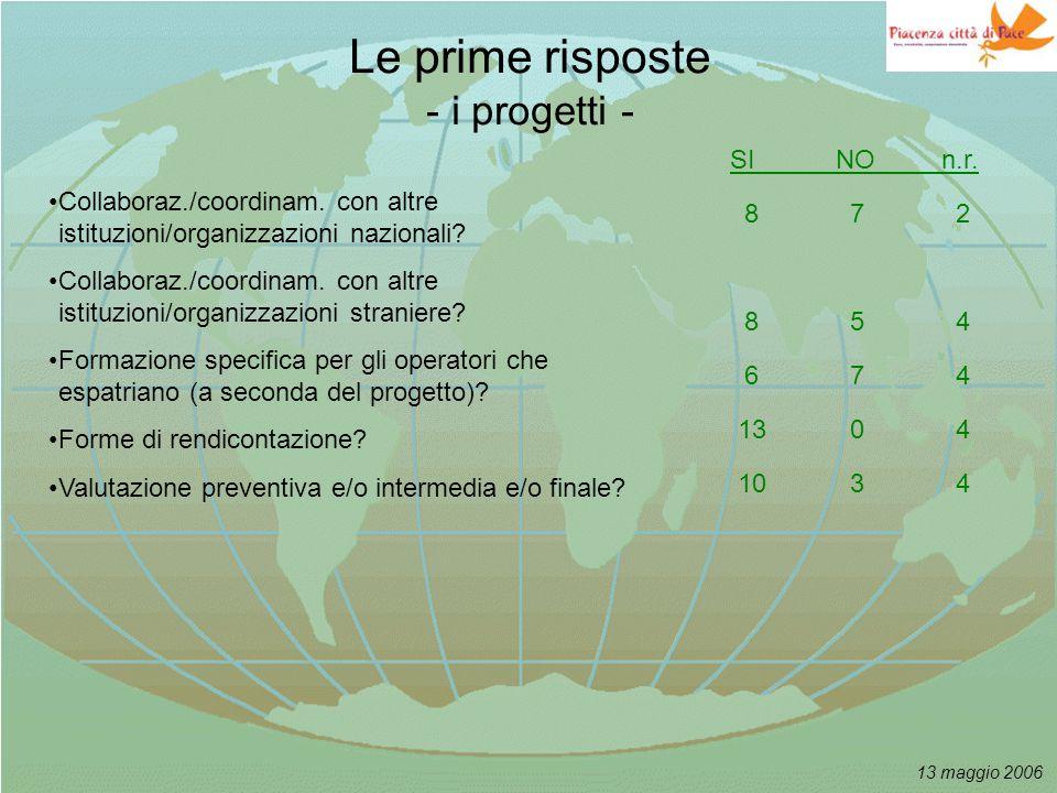 13 maggio 2006 Le prime risposte - i progetti - Collaboraz./coordinam.